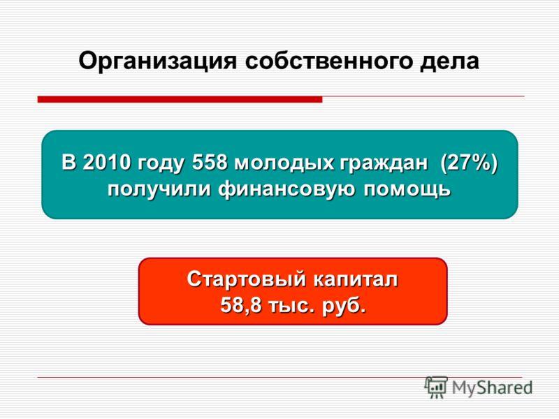 Организация собственного дела Стартовый капитал 58,8 тыс. руб. В 2010 году 558 молодых граждан (27%) получили финансовую помощь