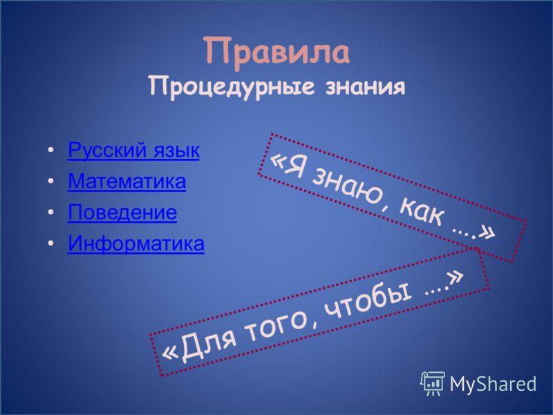 Правила Процедурные знания Русский язык Математика Поведение Информатика «Я знаю, как ….» «Для того, чтобы ….»