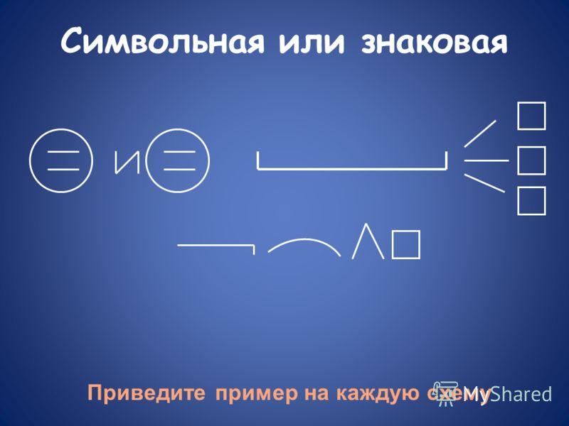 Приведите пример на каждую схему Символьная или знаковая
