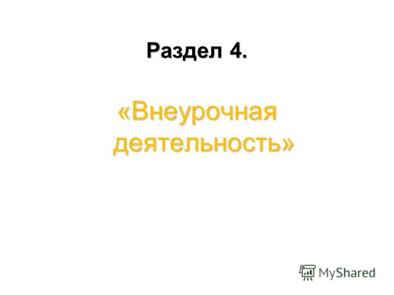 Раздел 4. «Внеурочная деятельность»