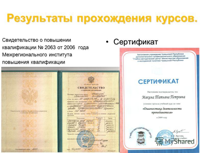 Результаты прохождения курсов. Свидетельство о повышении квалификации 2063 от 2006 года Межрегионального института повышения квалификации СертификатСертификат