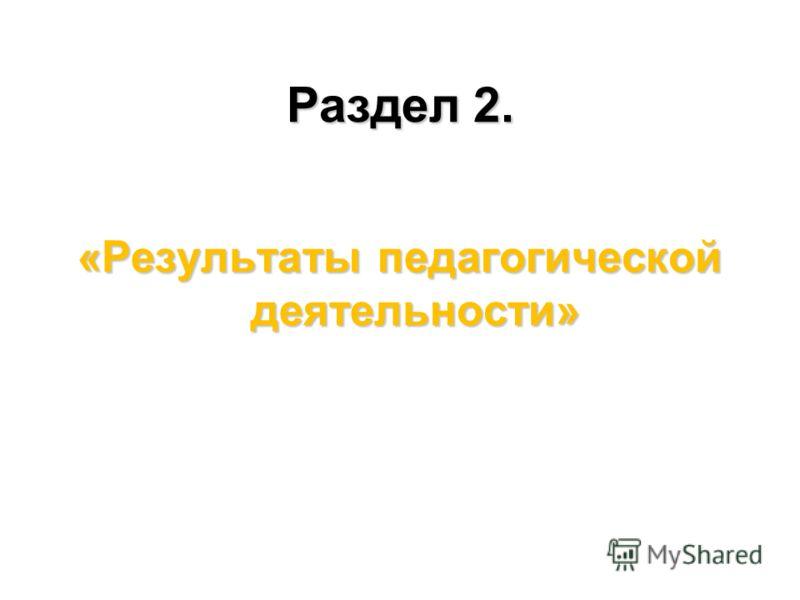 Раздел 2. «Результаты педагогической деятельности»