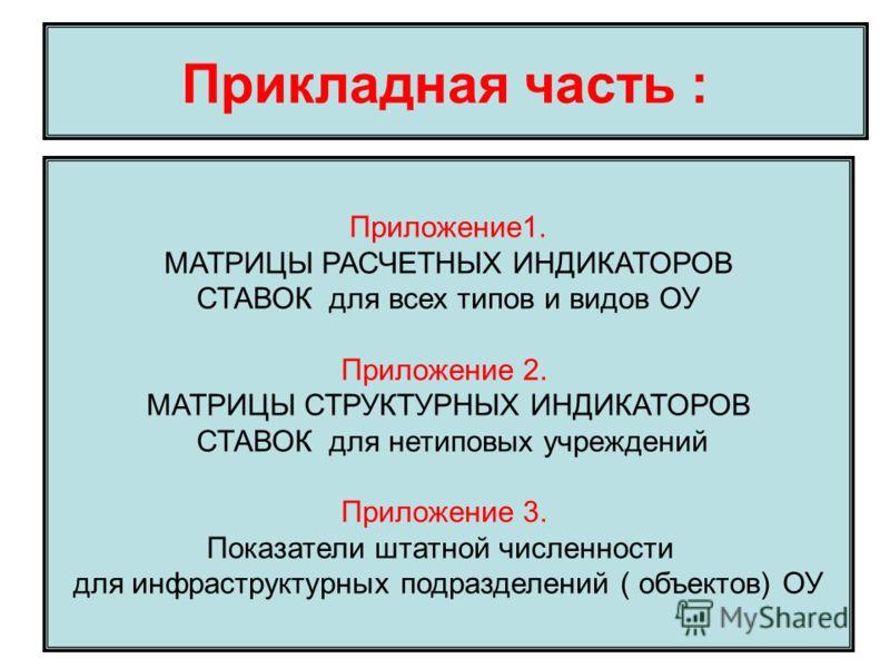 Приложение1. МАТРИЦЫ РАСЧЕТНЫХ ИНДИКАТОРОВ СТАВОК для всех типов и видов ОУ Приложение 2. МАТРИЦЫ СТРУКТУРНЫХ ИНДИКАТОРОВ СТАВОК для нетиповых учреждений Приложение 3. Показатели штатной численности для инфраструктурных подразделений ( объектов) ОУ П