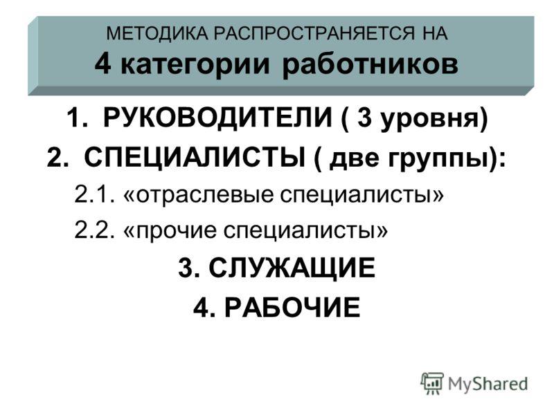 МЕТОДИКА РАСПРОСТРАНЯЕТСЯ НА 4 категории работников 1.РУКОВОДИТЕЛИ ( 3 уровня) 2.СПЕЦИАЛИСТЫ ( две группы): 2.1. «отраслевые специалисты» 2.2. «прочие специалисты» 3. СЛУЖАЩИЕ 4. РАБОЧИЕ