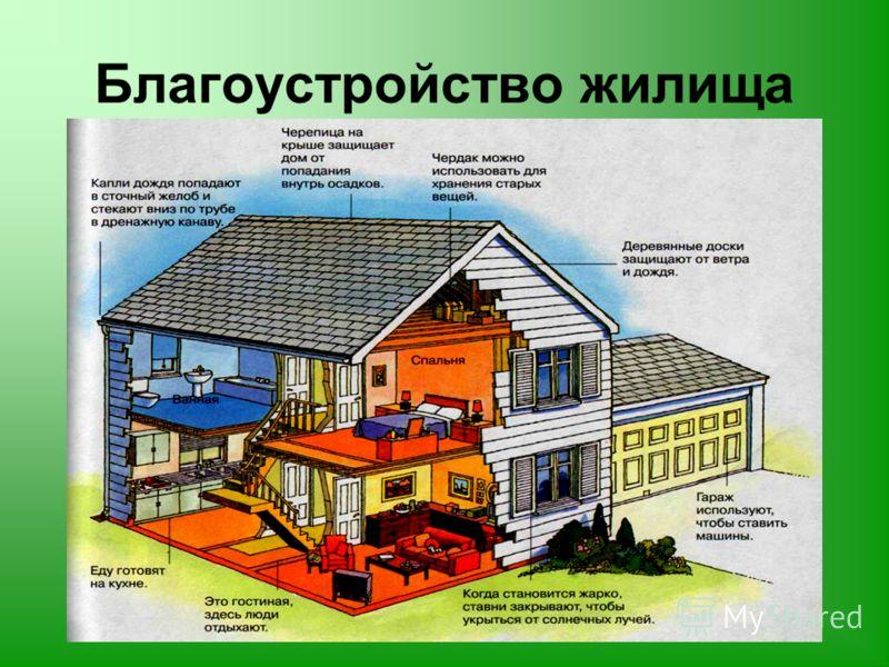 Благоустройство жилища