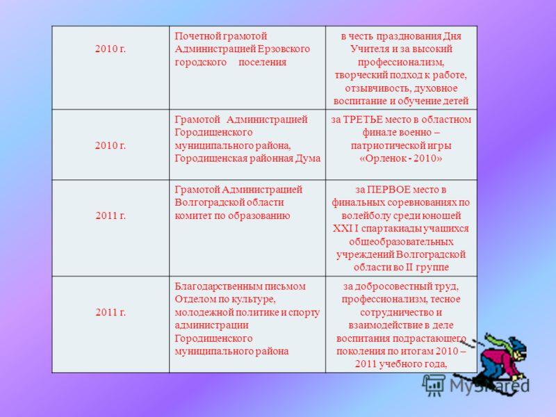2010 г. Почетной грамотой Администрацией Ерзовского городского поселения в честь празднования Дня Учителя и за высокий профессионализм, творческий подход к работе, отзывчивость, духовное воспитание и обучение детей 2010 г. Грамотой Администрацией Гор