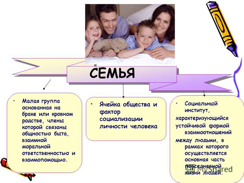 СЕМЬЯ Ячейка общества и фактор социализации личности человека Малая группа основанная на браке или кровном родстве, члены которой связаны общностью быта, взаимной моральной ответственностью и взаимопомощью. Социальный институт, характеризующийся усто