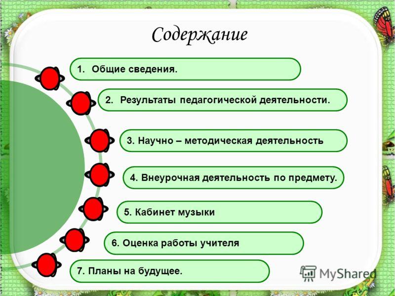 резюме образец учителя физкультуры