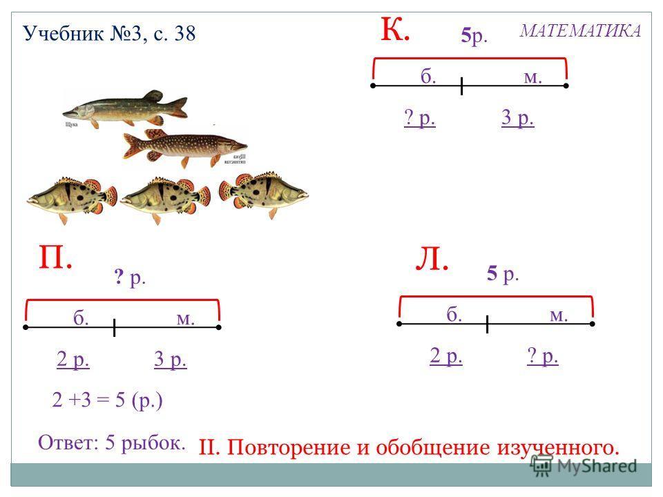 МАТЕМАТИКА Учебник 3, с. 38 Ответ: 5 рыбок. 2 +3 3 р.2 р. = 5 (р.) ? р. б.м. Ответ: 2 рыбки. 5 -3 3 р.? р. = 2 (р.) 5р. б.м. Ответ: 3 рыбки. 5 -2 ? р.2 р. = 3 (р.) 5 р. б.м. Л. К. П. II. Повторение и обобщение изученного.