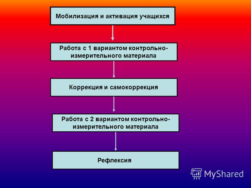 Мобилизация и активация учащихся Работа с 1 вариантом контрольно- измерительного материала Коррекция и самокоррекция Работа с 2 вариантом контрольно- измерительного материала Рефлексия