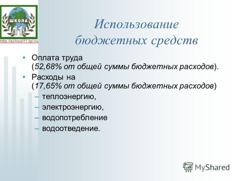 http://school11.tgl.ru Использование бюджетных средств Оплата труда (52,68% от общей суммы бюджетных расходов). Расходы на (17,65% от общей суммы бюджетных расходов) –теплоэнергию, –электроэнергию, –водопотребление –водоотведение.