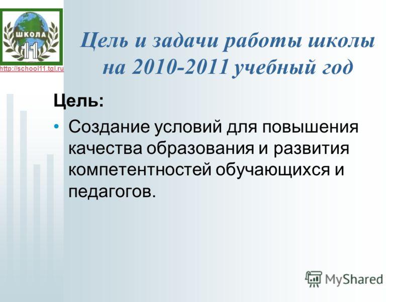 http://school11.tgl.ru Цель и задачи работы школы на 2010-2011 учебный год Цель: Создание условий для повышения качества образования и развития компетентностей обучающихся и педагогов.