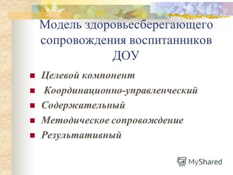 Модель здоровьесберегающего сопровождения воспитанников ДОУ Целевой компонент Координационно-управленческий Содержательный Методическое сопровождение Результативный