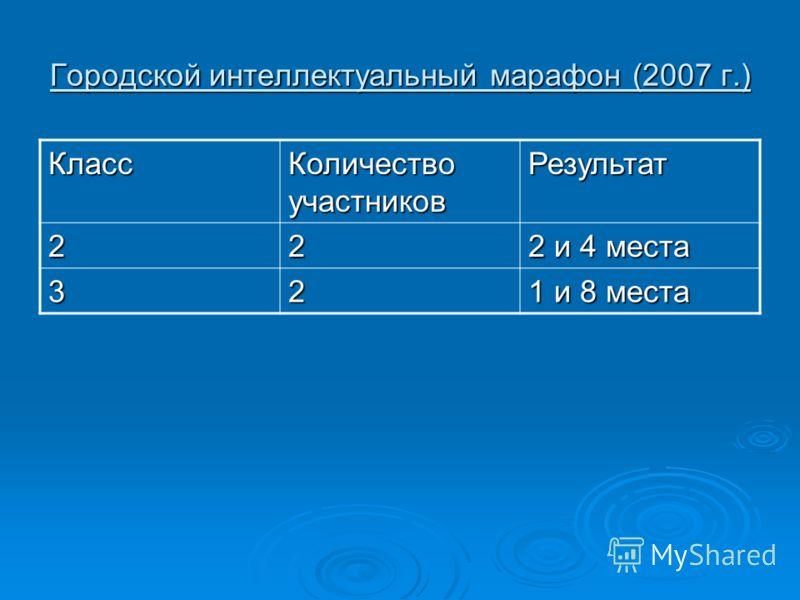 Городской интеллектуальный марафон (2007 г.) Класс Количество участников Результат 22 2 и 4 места 32 1 и 8 места
