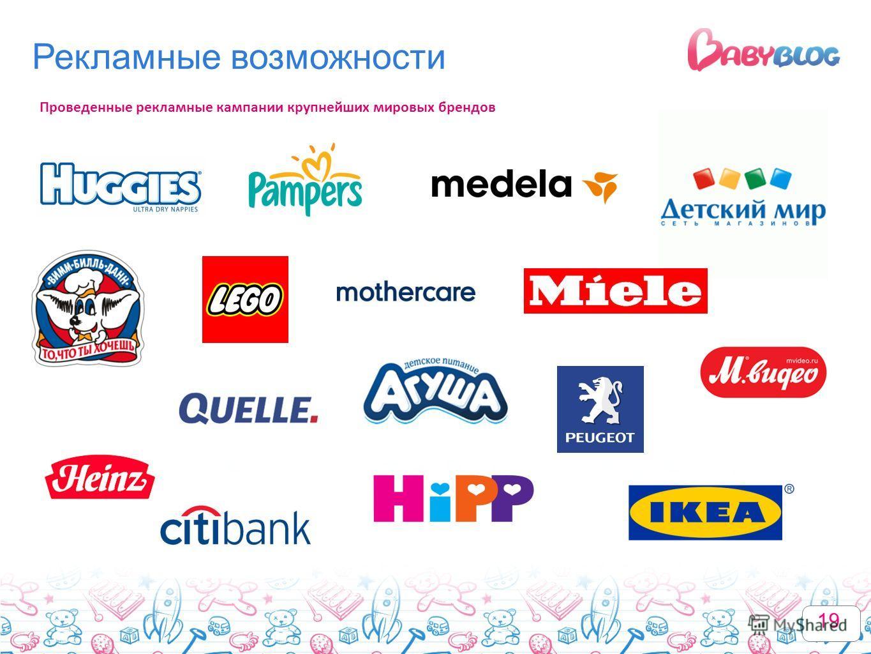 Рекламные возможности 19 Проведенные рекламные кампании крупнейших мировых брендов