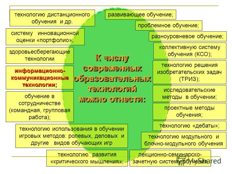 развивающее обучение; проблемное обучение; разноуровневое обучение; коллективную систему обучения (КСО); технологию решения изобретательских задач (ТРИЗ); исследовательские методы в обучении; проектные методы обучения; технологию «дебаты»; технологию