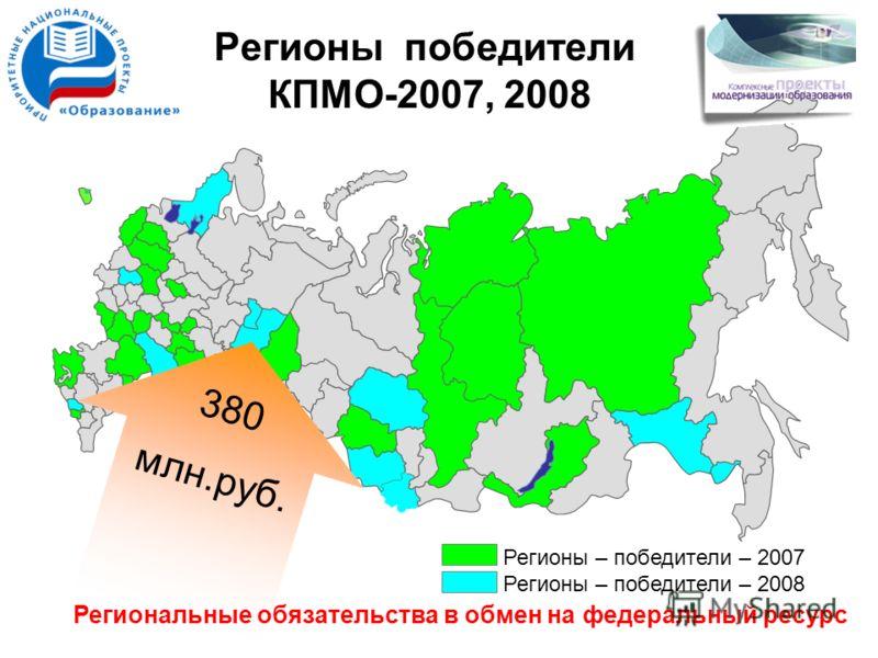 Регионы – победители – 2007 Регионы – победители – 2008 Регионы победители КПМО-2007, 2008 380 млн.руб. Региональные обязательства в обмен на федеральный ресурс