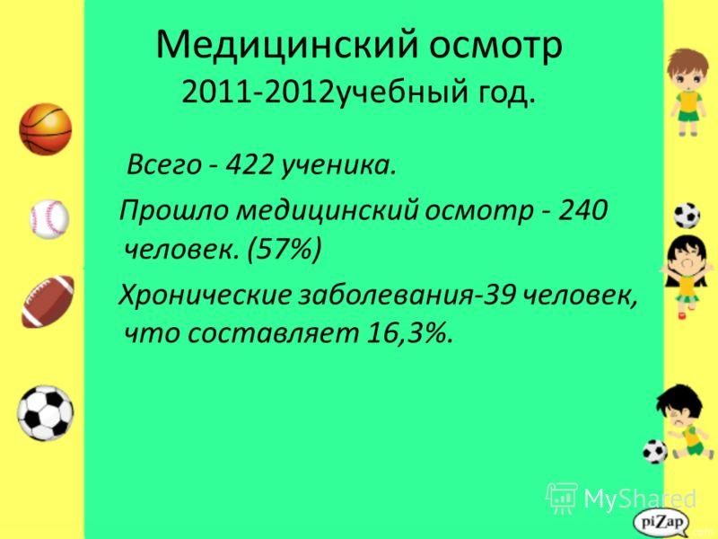Медицинский осмотр 2011-2012учебный год. Всего - 422 ученика. Прошло медицинский осмотр - 240 человек. (57%) Хронические заболевания-39 человек, что составляет 16,3%.