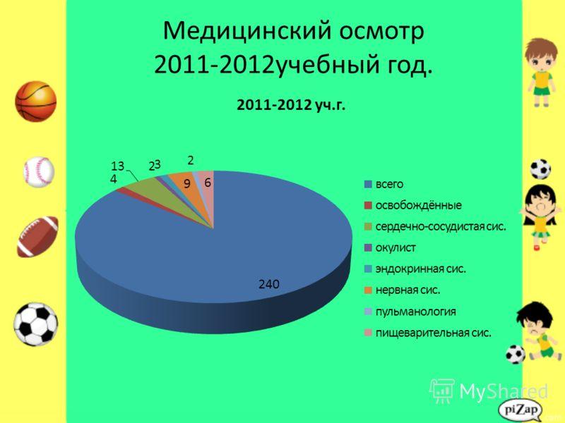 Медицинский осмотр 2011-2012учебный год.