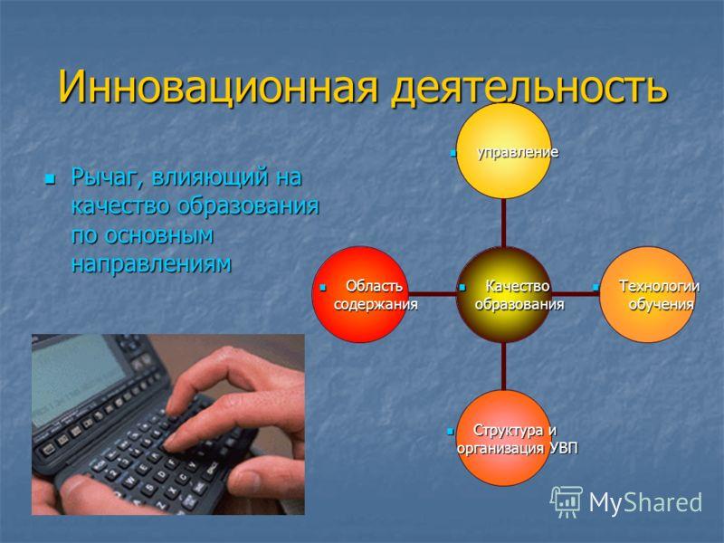 Инновационная деятельность Рычаг, влияющий на качество образования по основным направлениям Рычаг, влияющий на качество образования по основным направлениям Качество образования Качество образования управление управление Технологии обучения Технологи