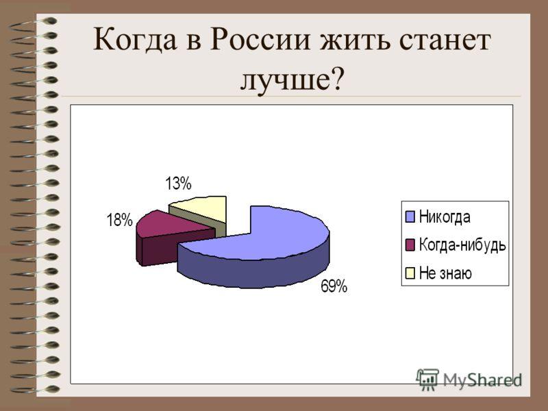 Когда в России жить станет лучше?