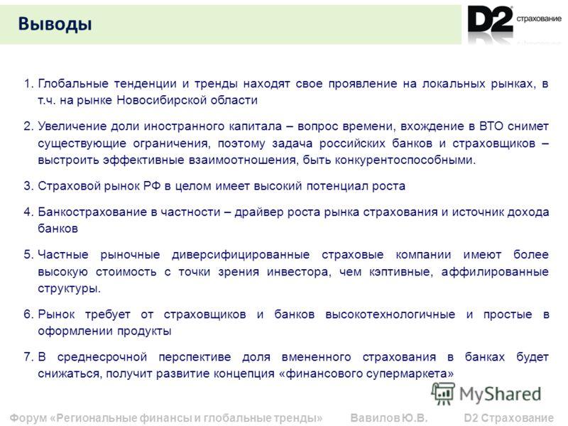 Выводы 1.Глобальные тенденции и тренды находят свое проявление на локальных рынках, в т.ч. на рынке Новосибирской области 2.Увеличение доли иностранного капитала – вопрос времени, вхождение в ВТО снимет существующие ограничения, поэтому задача россий