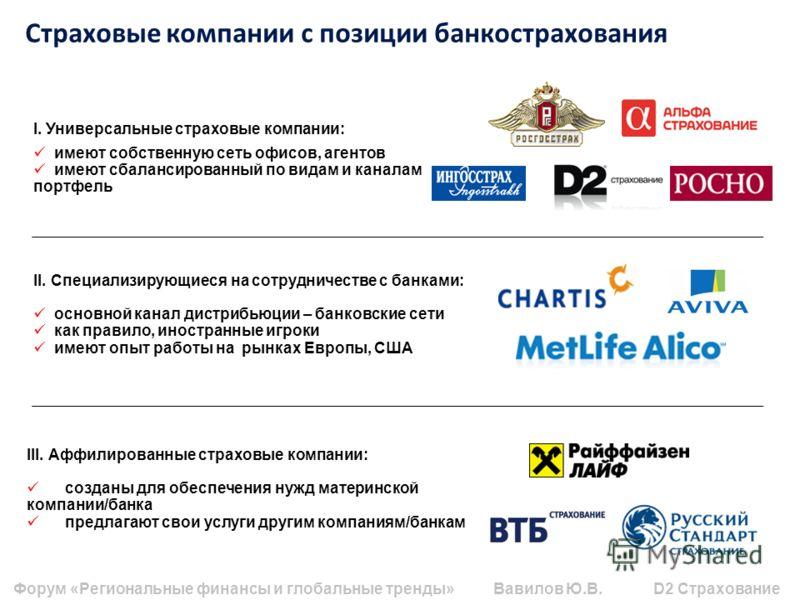 I. Универсальные страховые компании: имеют собственную сеть офисов, агентов имеют сбалансированный по видам и каналам портфель II. Специализирующиеся на сотрудничестве с банками: основной канал дистрибьюции – банковские сети как правило, иностранные