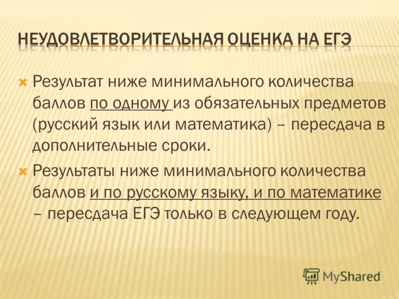Результат ниже минимального количества баллов по одному из обязательных предметов (русский язык или математика) – пересдача в дополнительные сроки. Результаты ниже минимального количества баллов и по русскому языку, и по математике – пересдача ЕГЭ то