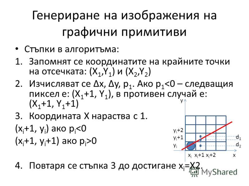 Генериране на изображения на графични примитиви Стъпки в алгоритъма: 1.Запомнят се координатите на крайните точки на отсечката: (X 1,Y 1 ) и (X 2,Y 2 ) 2.Изчисляват се x, y, p 1. Ако p 1