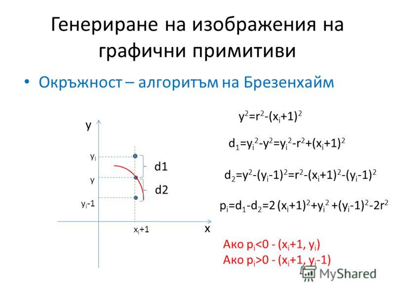 Генериране на изображения на графични примитиви Окръжност – алгоритъм на Брезенхайм d1 x y d2 x i +1 y i y y i -1 y 2 =r 2 -(x i +1) 2 d 1 =y i 2 -y 2 =y i 2 -r 2 +(x i +1) 2 d 2 =y 2 -(y i -1) 2 =r 2 -(x i +1) 2 -(y i -1) 2 p i =d 1 -d 2 =2 (x i +1)
