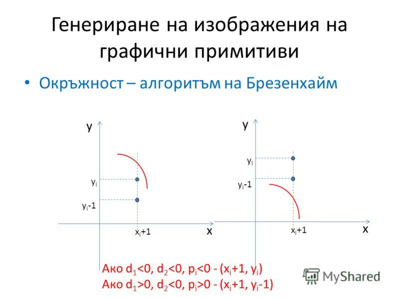 Генериране на изображения на графични примитиви Окръжност – алгоритъм на Брезенхайм x y x i +1 y i y i -1 Ако d 1