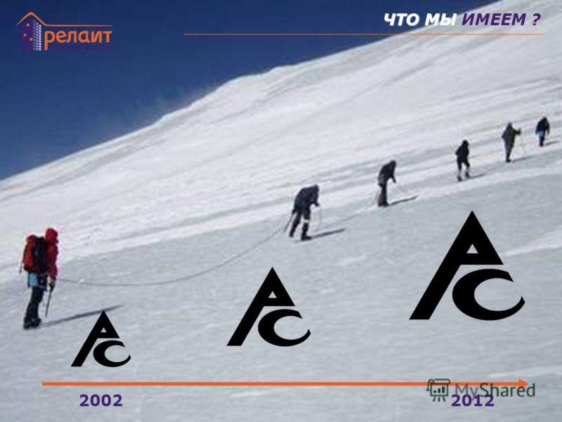 ЧТО МЫ ИМЕЕМ ? 20022012