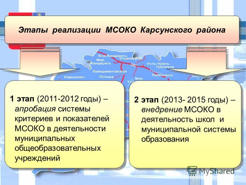 Этапы реализации МСОКО Карсунского района 1 этап (2011-2012 годы) – апробация системы критериев и показателей МСОКО в деятельности муниципальных общеобразовательных учреждений 2 этап (2013- 2015 годы) – внедрение МСОКО в деятельность школ и муниципал