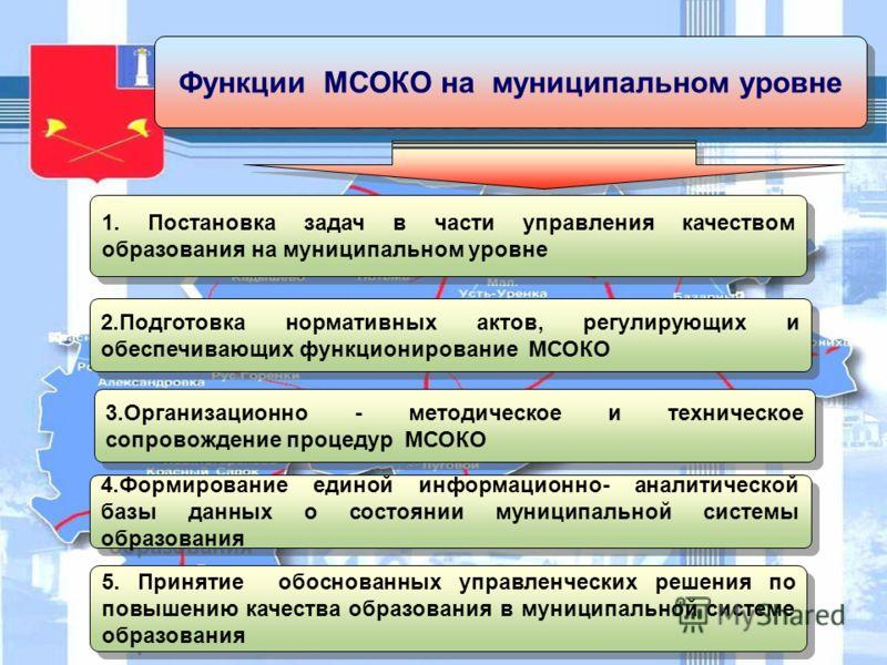 Функции МСОКО на муниципальном уровне 1. Постановка задач в части управления качеством образования на муниципальном уровне 2.Подготовка нормативных актов, регулирующих и обеспечивающих функционирование МСОКО 3.Организационно - методическое и техничес