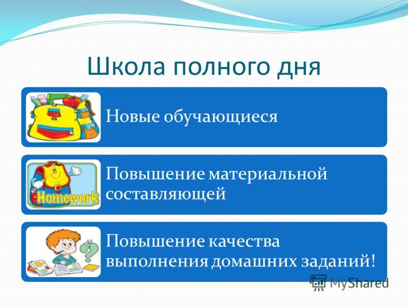 Школа полного дня Новые обучающиеся Повышение материальной составляющей Повышение качества выполнения домашних заданий!