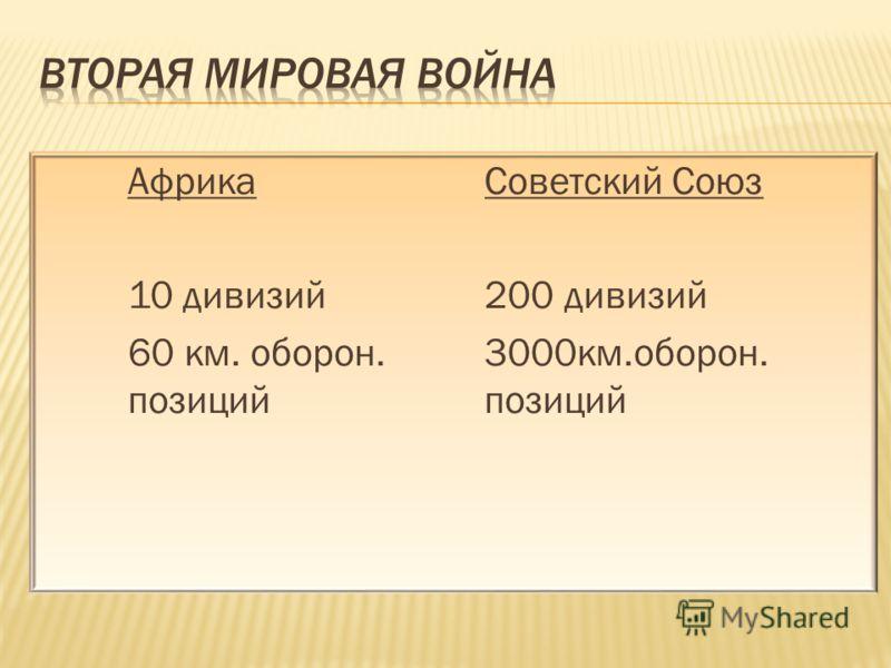 АфрикаСоветский Союз 10 дивизий200 дивизий 60 км. оборон. 3000км.оборон. позицийпозиций