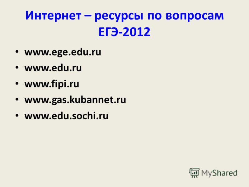 Интернет – ресурсы по вопросам ЕГЭ-2012 www.ege.edu.ru www.edu.ru www.fipi.ru www.gas.kubannet.ru www.edu.sochi.ru