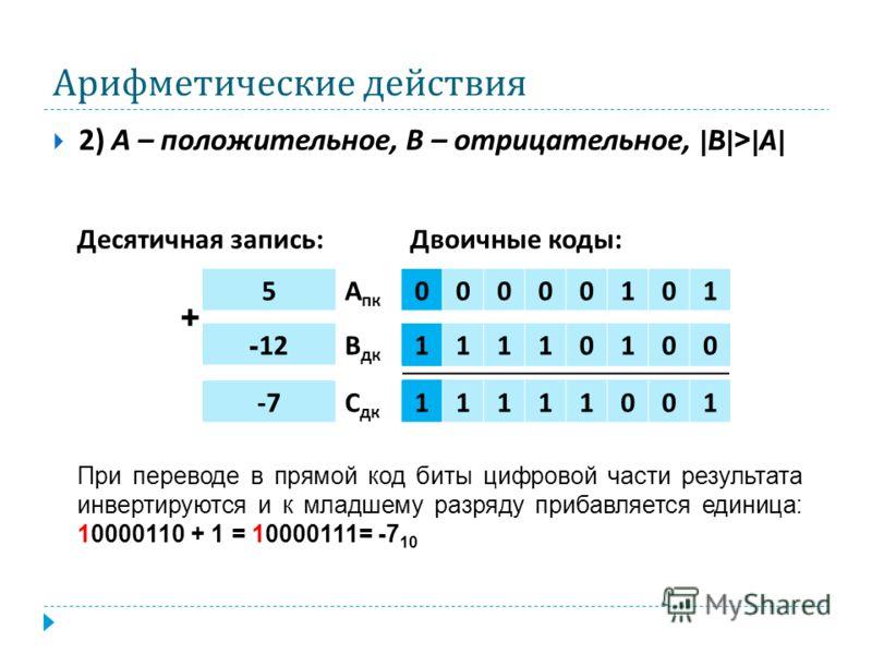 Арифметические действия 2) А – положительное, В – отрицательное, |B|>|A| Десятичная запись : Двоичные коды : -7 С дк 11111001 -12 В дк 11110100 5 А пк 00000101 При переводе в прямой код биты цифровой части результата инвертируются и к младшему разряд