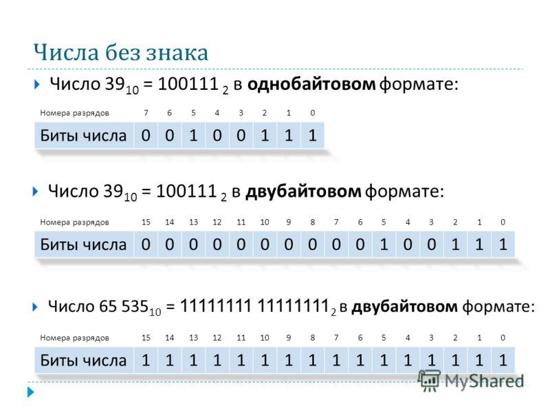 Числа без знака Число 39 10 = 100111 2 в однобайтовом формате : Число 39 10 = 100111 2 в двубайтовом формате: Число 65 535 10 = 11111111 11111111 2 в двубайтовом формате: