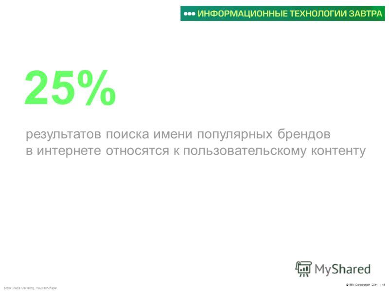 25% результатов поиска имени популярных брендов в интернете относятся к пользовательскому контенту Social Media Marketing, Heymann-Reder © IBM Corporation 2011 | 15