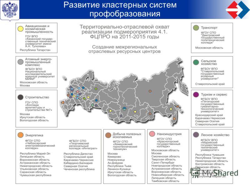 ФЦПРО 2011-2015 – основная целевая программа системы российского образования Развитие кластерных систем профобразования