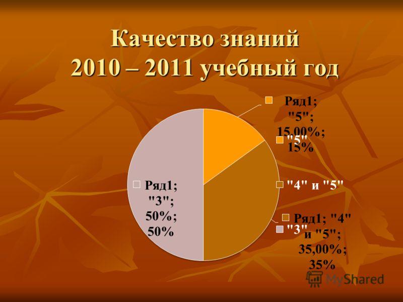 Качество знаний 2010 – 2011 учебный год