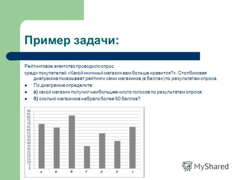 Пример задачи: Рейтинговое агентство проводило опрос среди покупателей «Какой книжный магазин вам больше нравится?». Столбиковая диаграмма показывает рейтинги семи магазинов (в баллах) по результатам опроса. По диаграмме определите: а) какой магазин