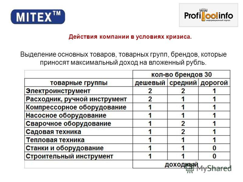 Действия компании в условиях кризиса. Выделение основных товаров, товарных групп, брендов, которые приносят максимальный доход на вложенный рубль.