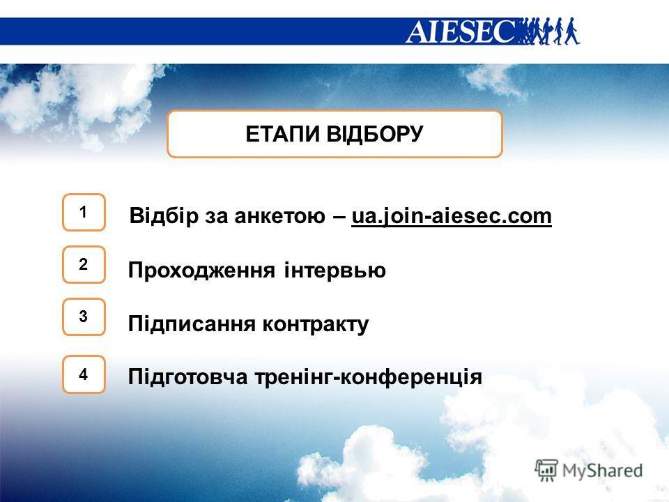 ЕТАПИ ВІДБОРУ Відбір за анкетою – ua.join-aiesec.com Проходження інтервью Підписання контракту Підготовча тренінг-конференція 1 2 3 4