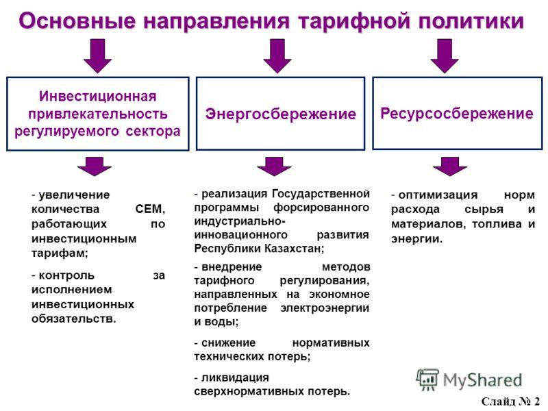 Основные направления тарифной политики - увеличение количества СЕМ, работающих по инвестиционным тарифам; - контроль за исполнением инвестиционных обязательств. - реализация Государственной программы форсированного индустриально- инновационного разви