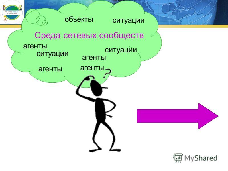 объекты ситуации агенты ситуации агенты Среда сетевых сообществ компетенции
