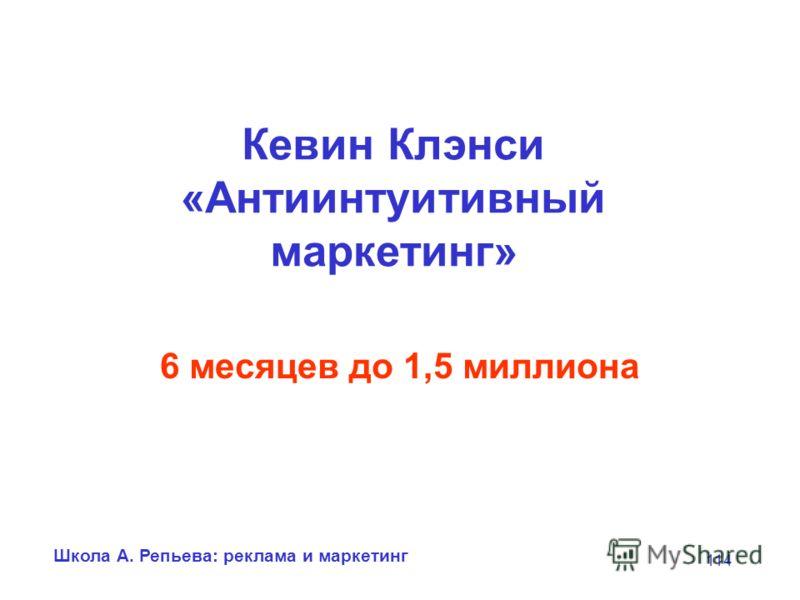 Школа А. Репьева: реклама и маркетинг 114 Кевин Клэнси «Антиинтуитивный маркетинг» 6 месяцев до 1,5 миллиона
