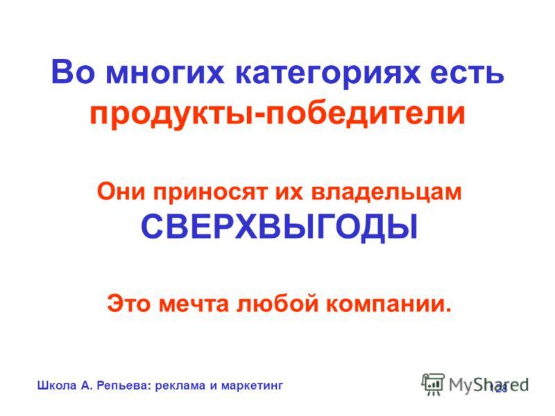 Школа А. Репьева: реклама и маркетинг 128 Во многих категориях есть продукты-победители Они приносят их владельцам СВЕРХВЫГОДЫ Это мечта любой компании.