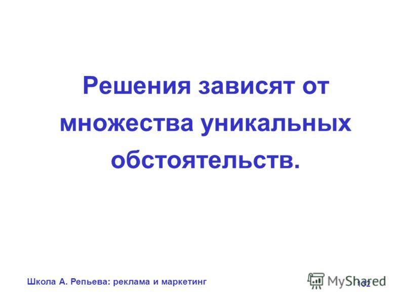 Школа А. Репьева: реклама и маркетинг 132 Решения зависят от множества уникальных обстоятельств.